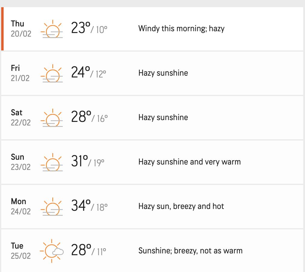 Hazy, Dusty & Sunny Days