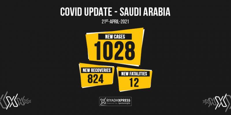 1028 coronavirus cases