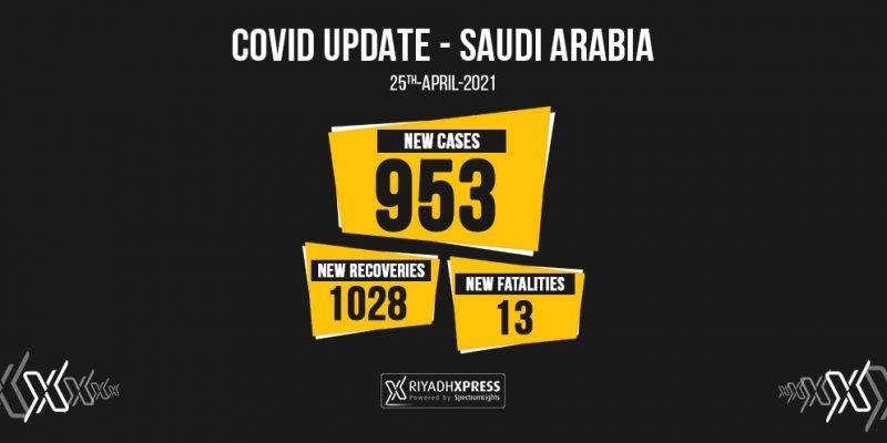 953 coronavirus cases