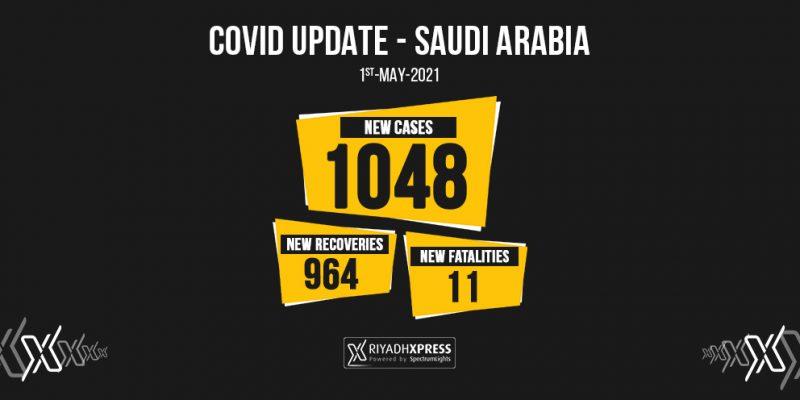 1048 coronavirus cases