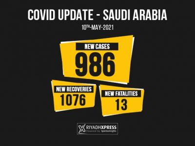 986 coronavirus cases