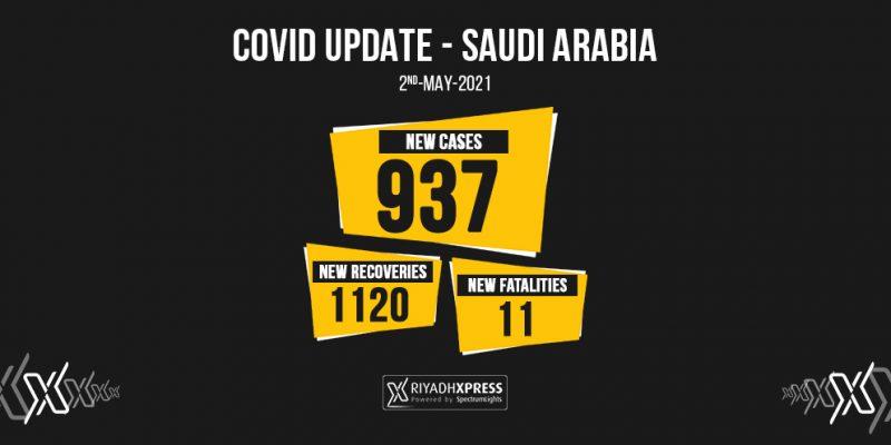937 coronavirus cases