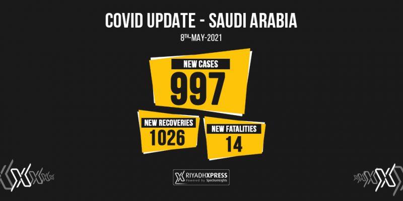 997 coronavirus cases