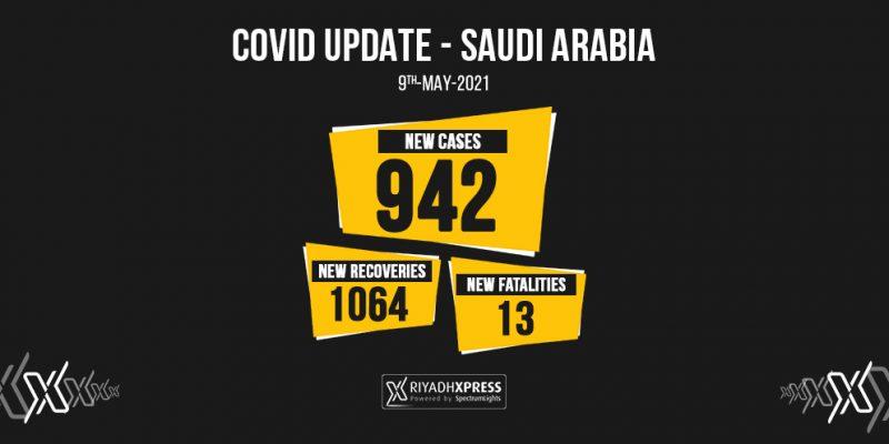 942 coronavirus cases