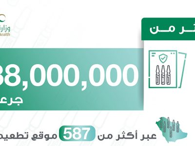 38 Million Covid19 vaccines administered