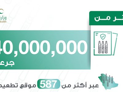 40 Million Covid19 vaccines administered