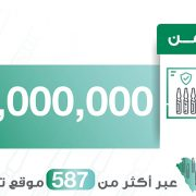 45 Million Covid19 vaccines administered